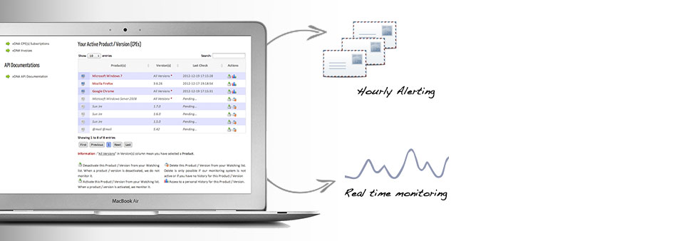 Product Monitoring
